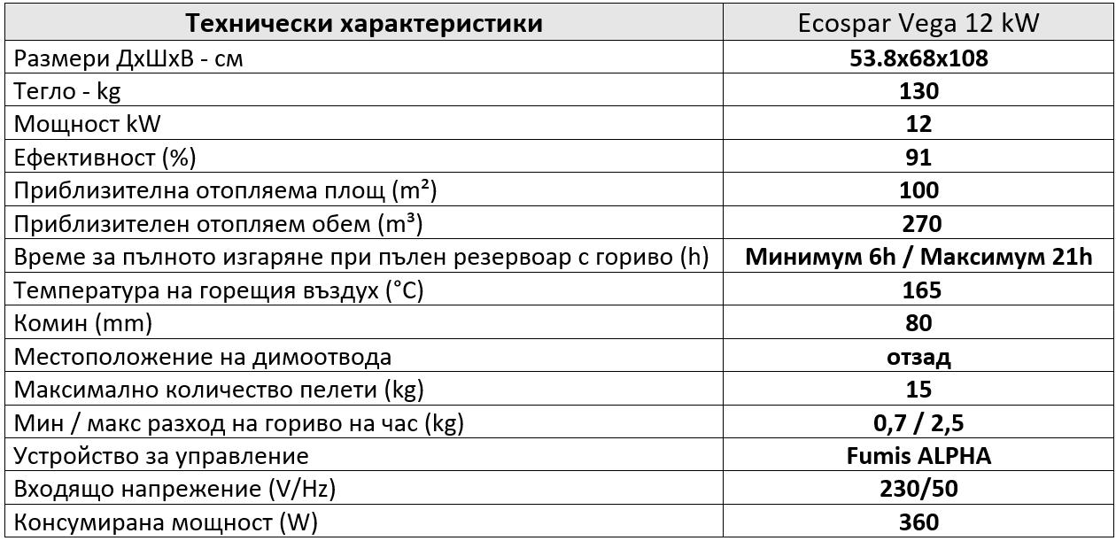 vega12-specs.png