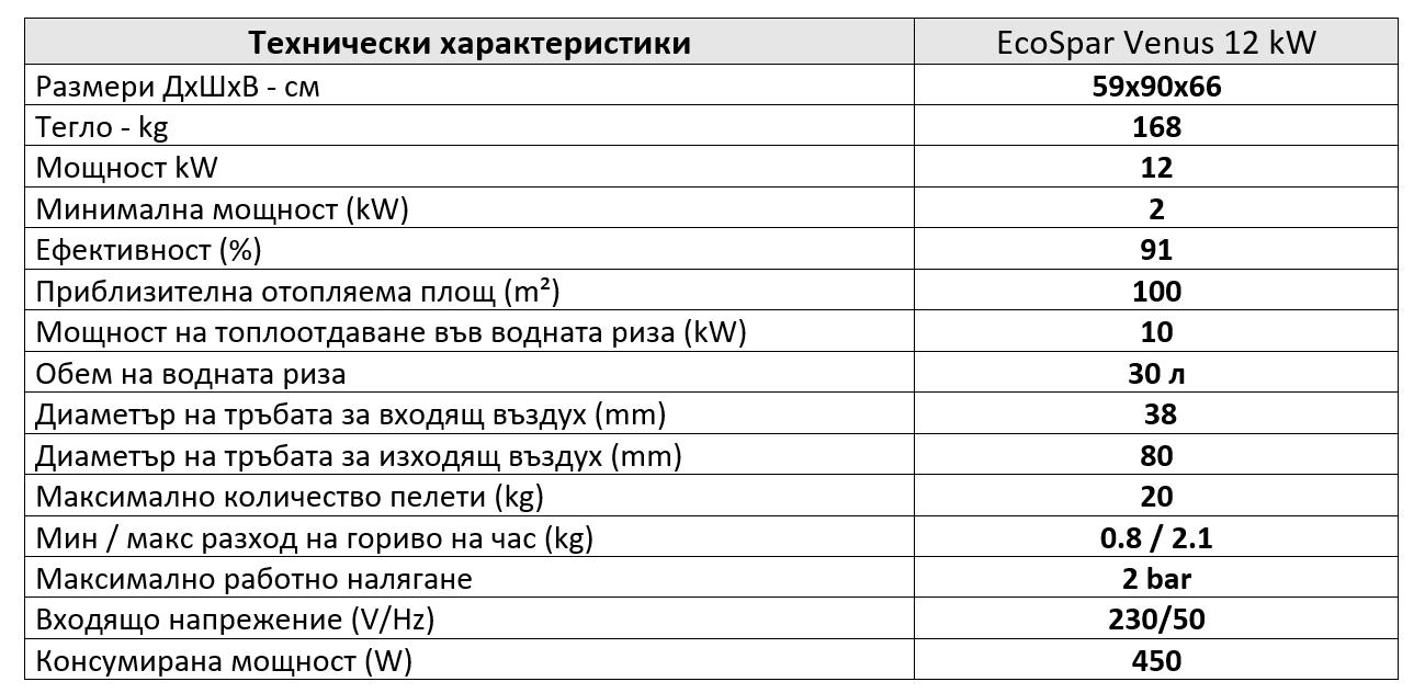 venus-specs.png